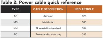 nec power cable quick reference