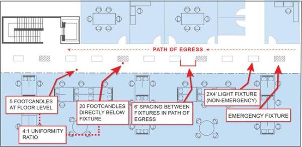 emergency lighting best practices guide  van meter inc